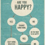 Are You Happy? A New, Convenient Start to College